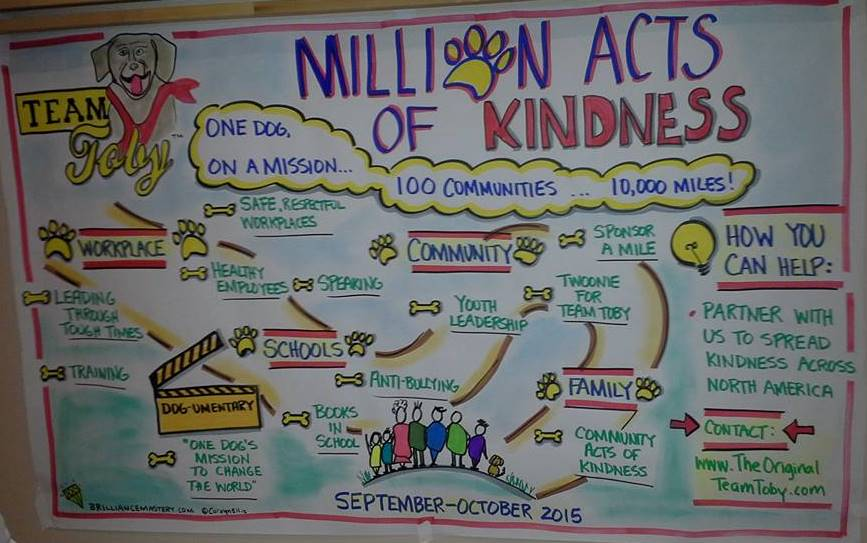 million acts of kindness tour graphicfinal