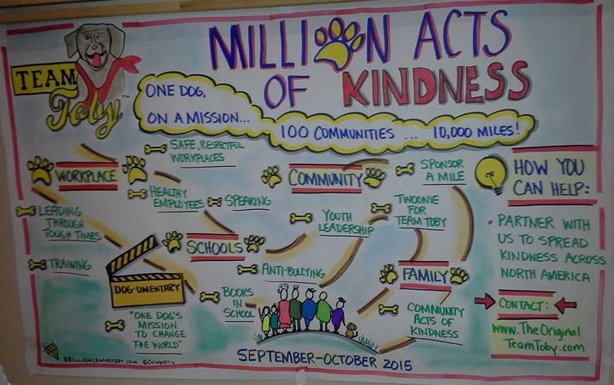 million acts of kindness tour graphicfinal
